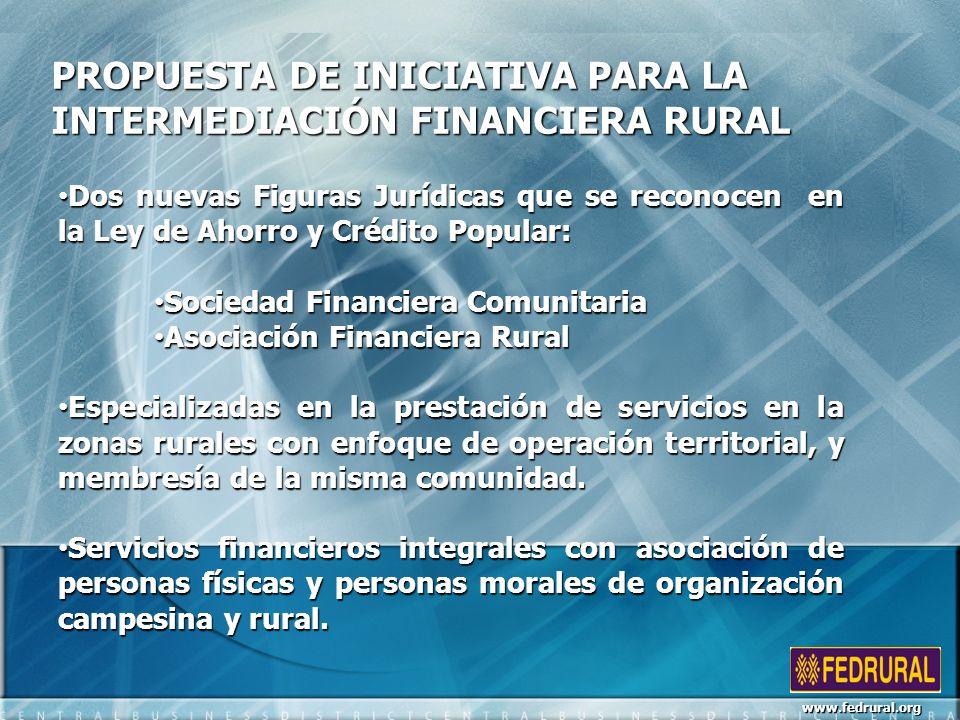 PROPUESTA DE INICIATIVA PARA LA INTERMEDIACIÓN FINANCIERA RURAL