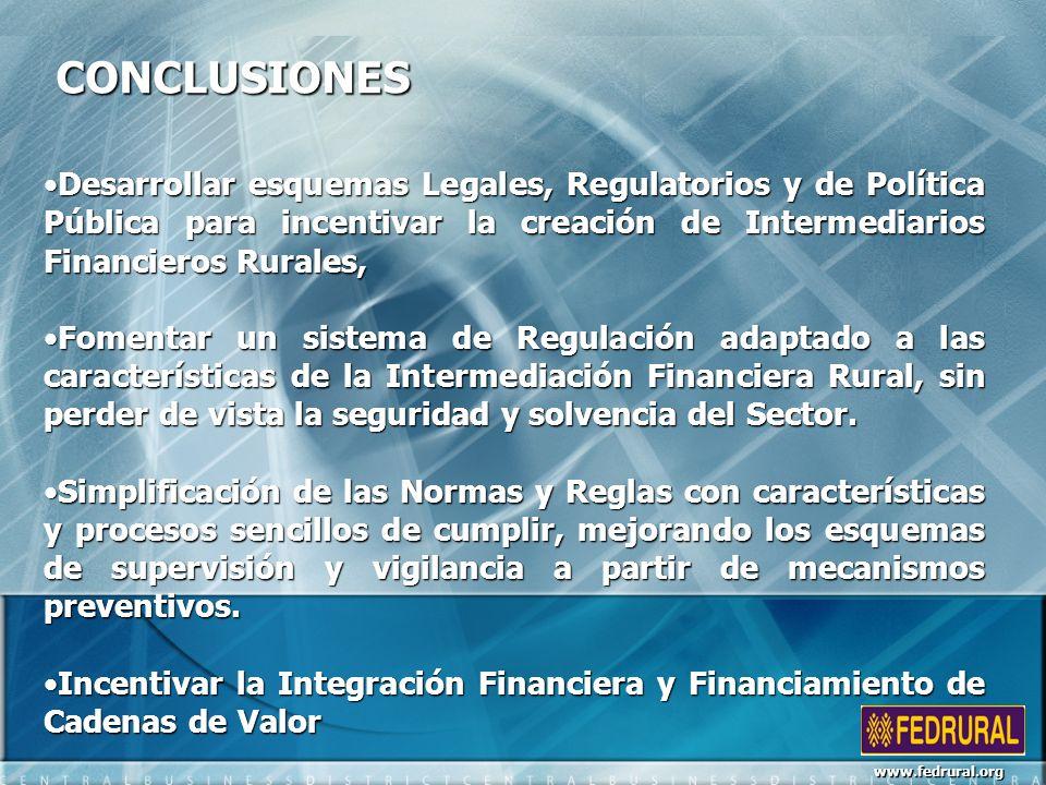 CONCLUSIONES Desarrollar esquemas Legales, Regulatorios y de Política Pública para incentivar la creación de Intermediarios Financieros Rurales,