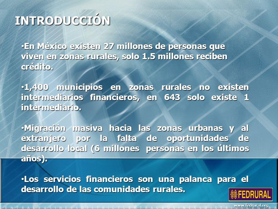 INTRODUCCIÓN En México existen 27 millones de personas que viven en zonas rurales, solo 1.5 millones reciben crédito.