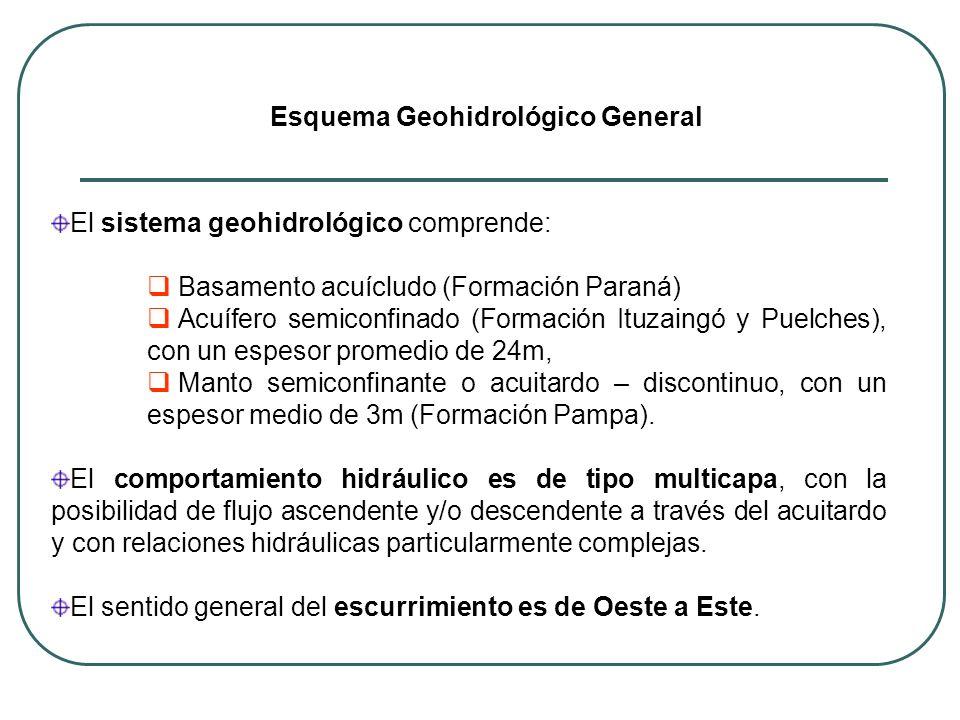 Esquema Geohidrológico General