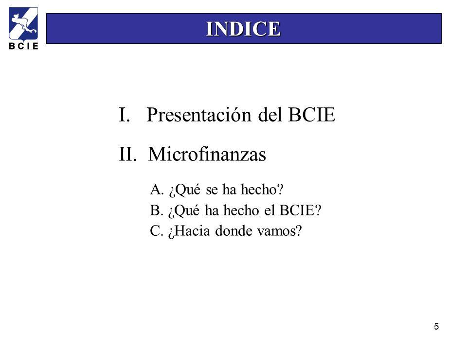 I. Presentación del BCIE II. Microfinanzas