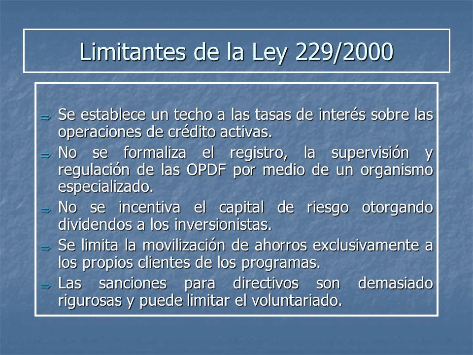Limitantes de la Ley 229/2000 Se establece un techo a las tasas de interés sobre las operaciones de crédito activas.