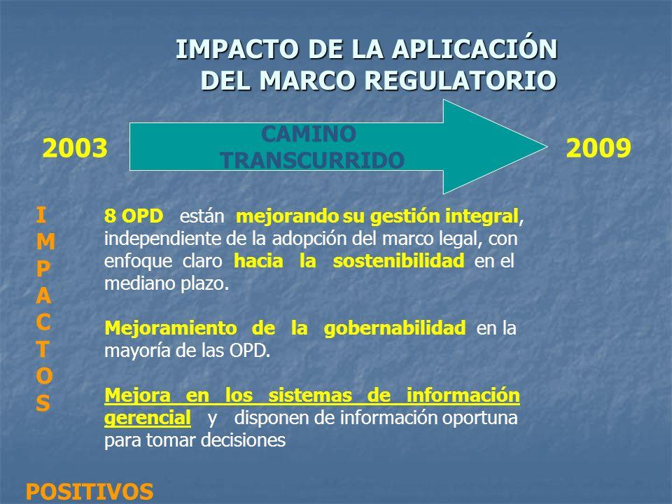 IMPACTO DE LA APLICACIÓN DEL MARCO REGULATORIO