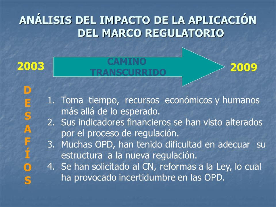 ANÁLISIS DEL IMPACTO DE LA APLICACIÓN DEL MARCO REGULATORIO