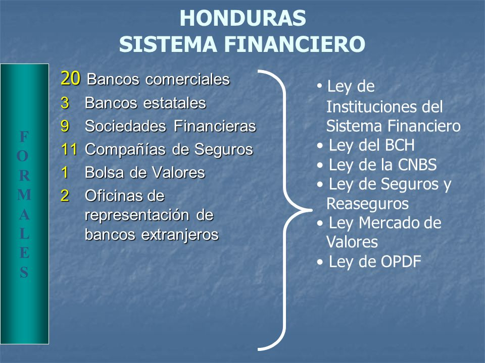 HONDURAS SISTEMA FINANCIERO