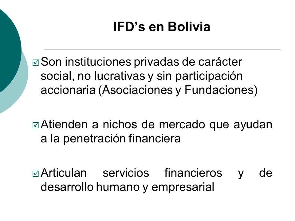 IFD's en BoliviaSon instituciones privadas de carácter social, no lucrativas y sin participación accionaria (Asociaciones y Fundaciones)
