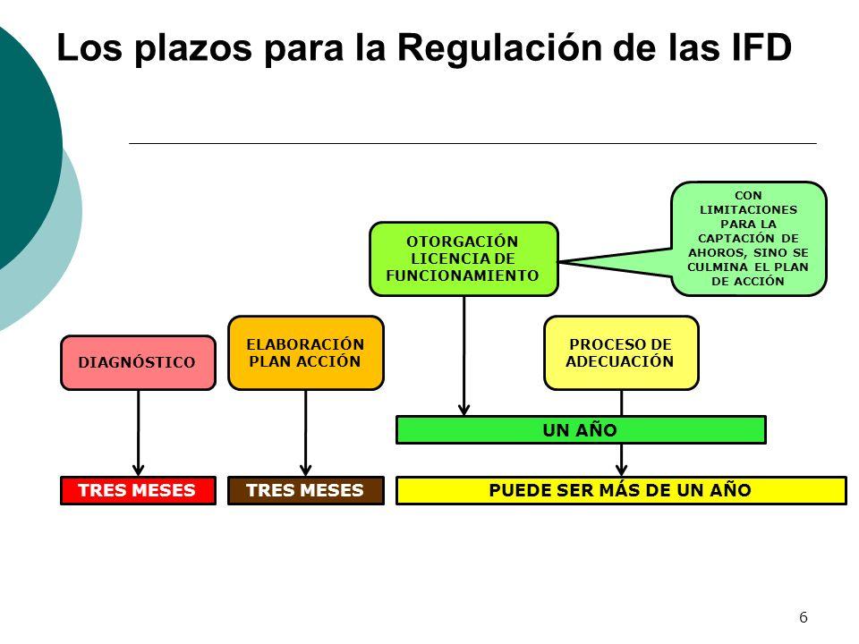 Los plazos para la Regulación de las IFD