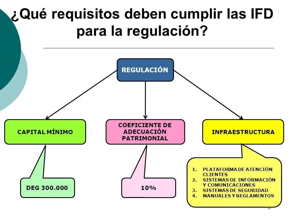 ¿Qué requisitos deben cumplir las IFD para la regulación