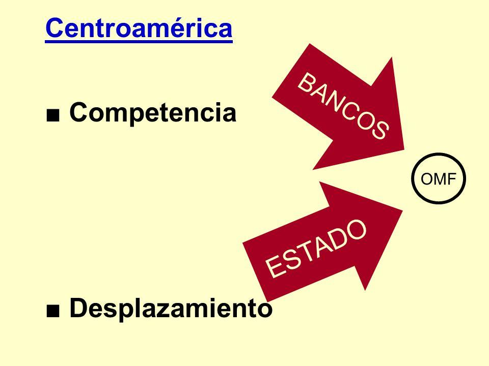 Centroamérica ■ Competencia ■ Desplazamiento BANCOS ESTADO OMF
