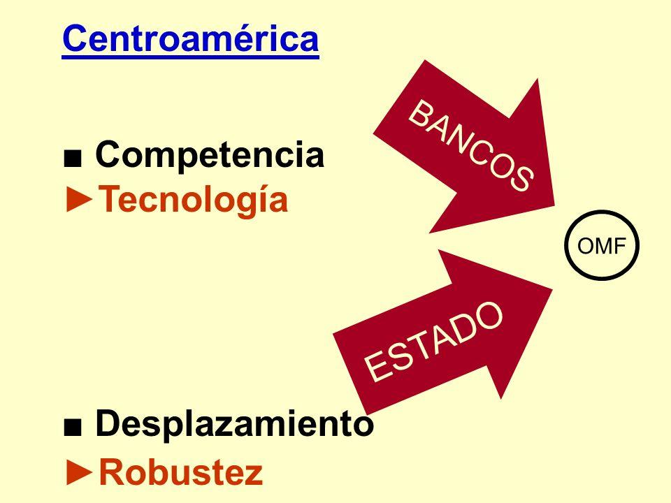 Centroamérica ■ Competencia ►Tecnología ■ Desplazamiento ►Robustez