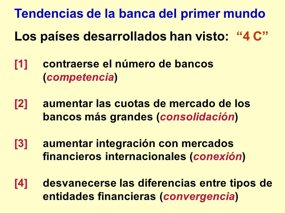 Tendencias de la banca del primer mundo Los países desarrollados han visto: 4 C