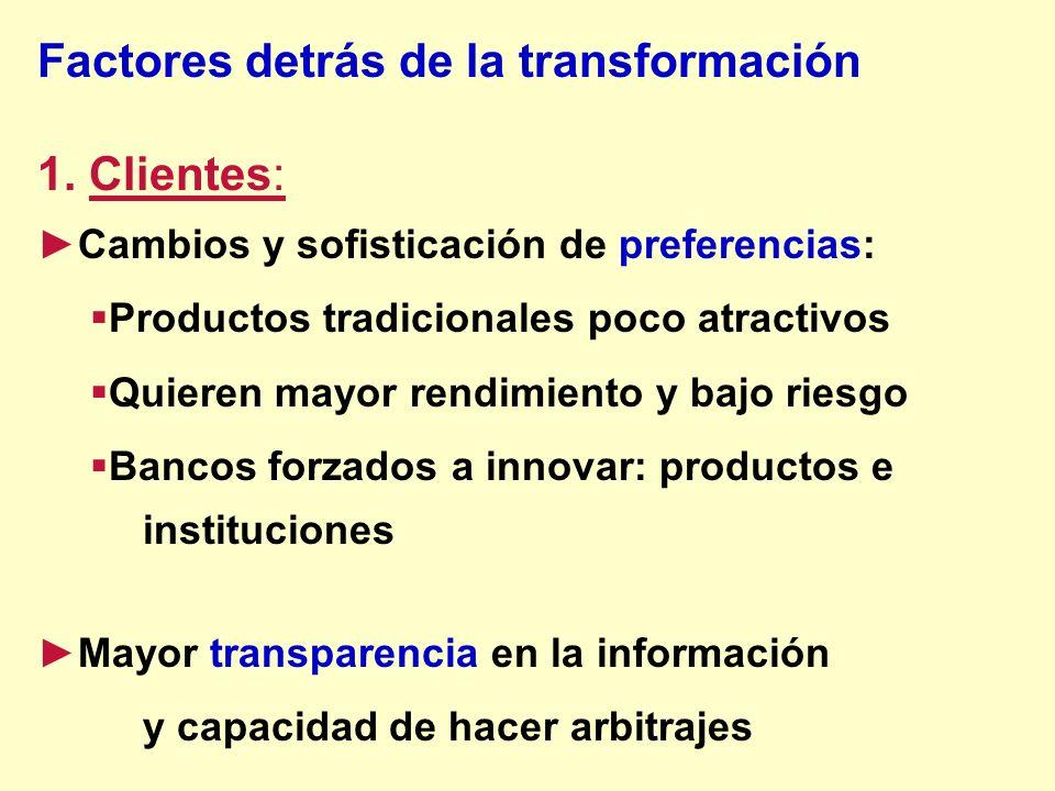 Factores detrás de la transformación 1. Clientes: