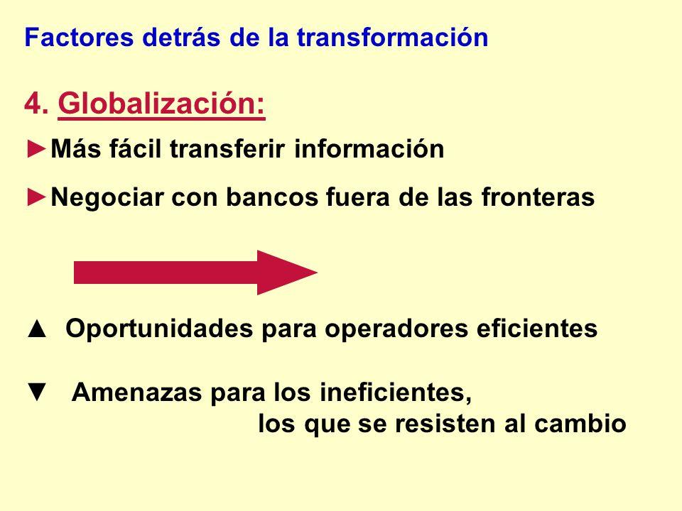 4. Globalización: Factores detrás de la transformación