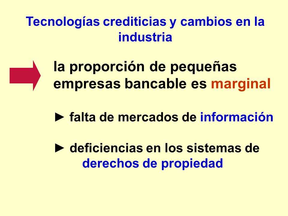 Tecnologías crediticias y cambios en la industria