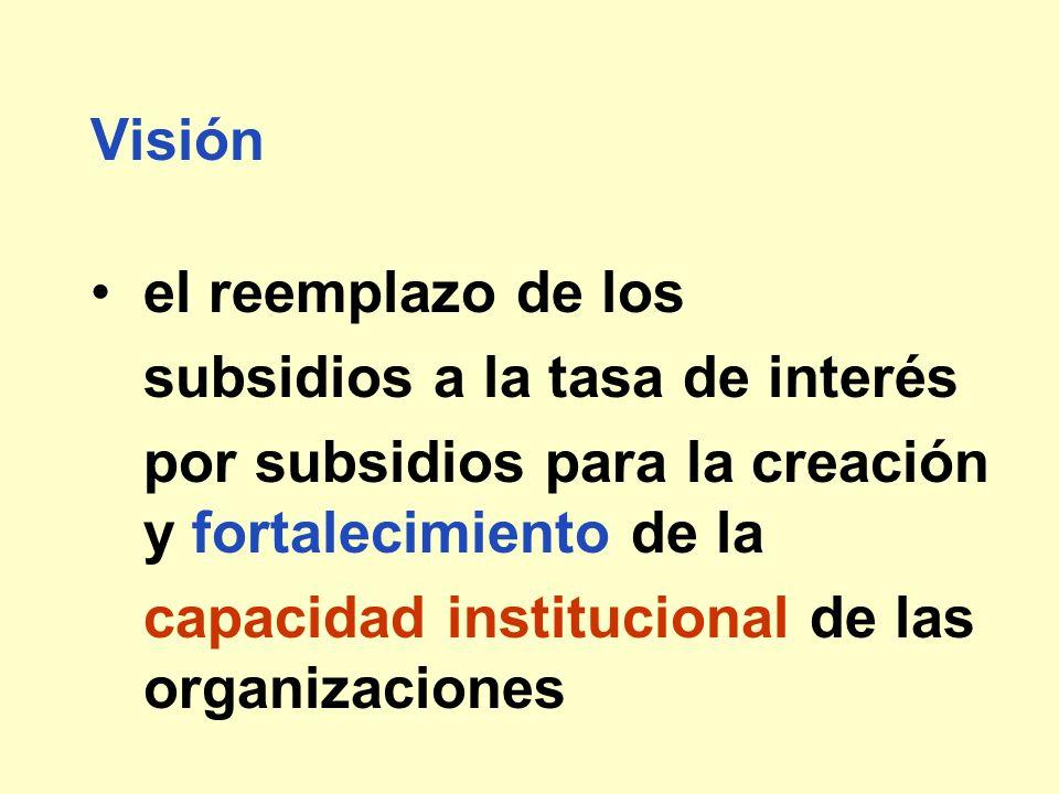 Visiónel reemplazo de los. subsidios a la tasa de interés. por subsidios para la creación y fortalecimiento de la.