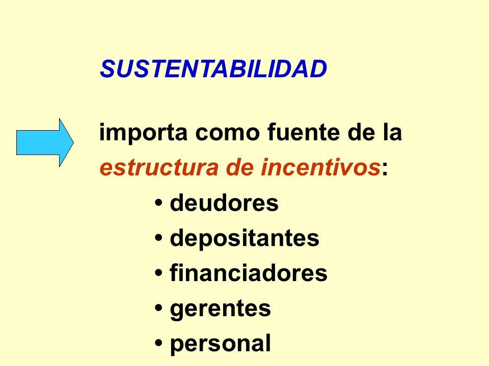 SUSTENTABILIDAD • deudores • depositantes • financiadores • gerentes