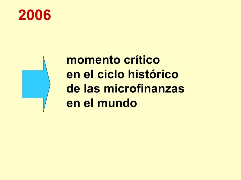 2006 momento crítico en el ciclo histórico de las microfinanzas