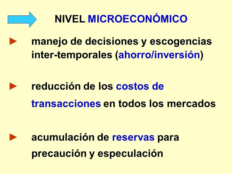 NIVEL MICROECONÓMICO ► manejo de decisiones y escogencias. inter-temporales (ahorro/inversión)