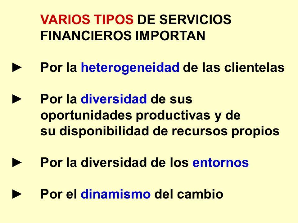 VARIOS TIPOS DE SERVICIOS FINANCIEROS IMPORTAN