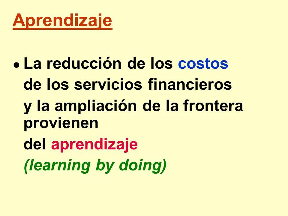 Aprendizaje de los servicios financieros