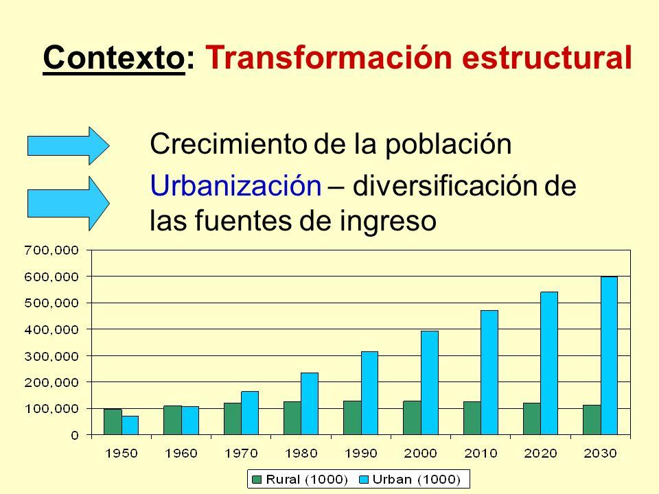 Contexto: Transformación estructural