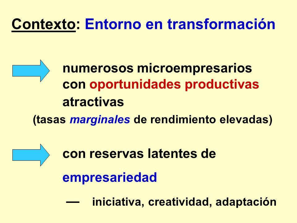 Contexto: Entorno en transformación