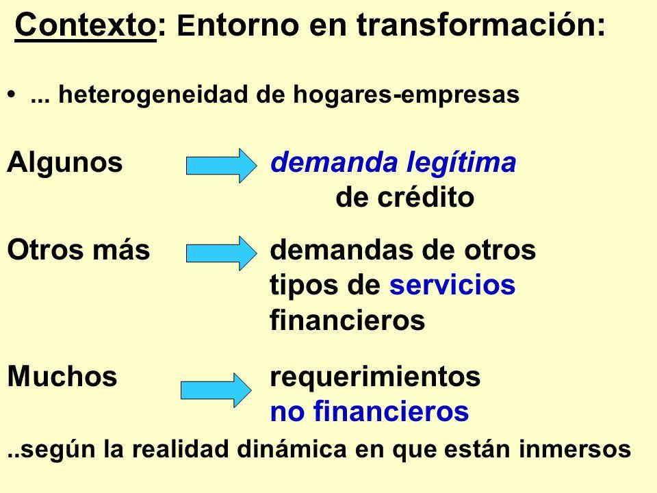 Contexto: Entorno en transformación: