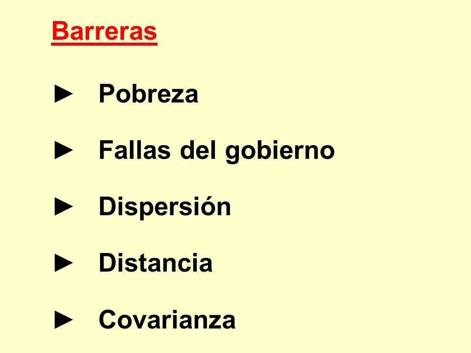 Barreras ► Pobreza ► Fallas del gobierno ► Dispersión ► Distancia ► Covarianza
