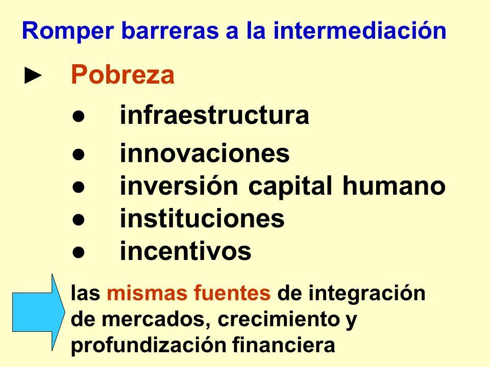 ● inversión capital humano ● instituciones ● incentivos