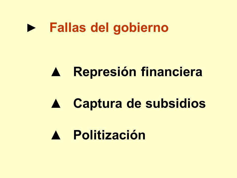 ▲ Captura de subsidios ▲ Politización ► Fallas del gobierno