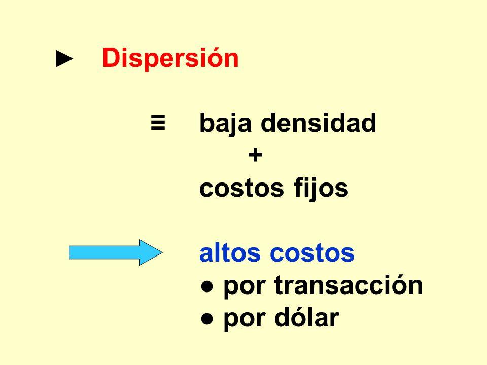 + costos fijos altos costos ● por transacción ● por dólar ► Dispersión