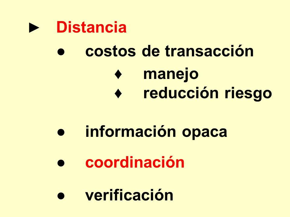 ♦ manejo ♦ reducción riesgo ● información opaca ● coordinación