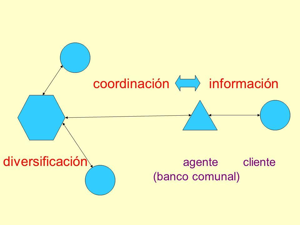 coordinación información