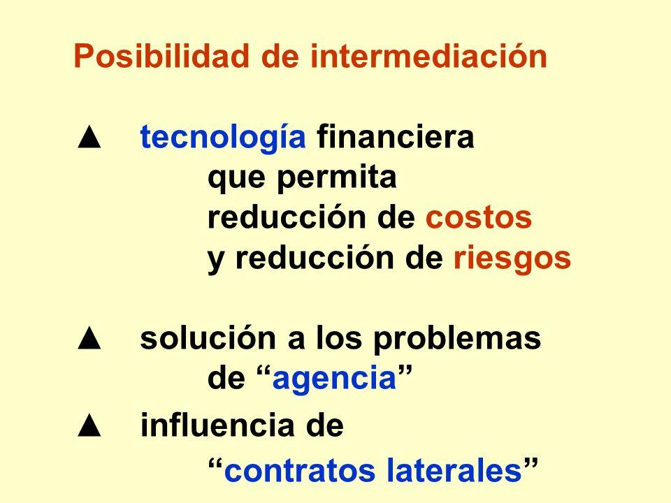 Posibilidad de intermediación ▲ tecnología financiera que permita
