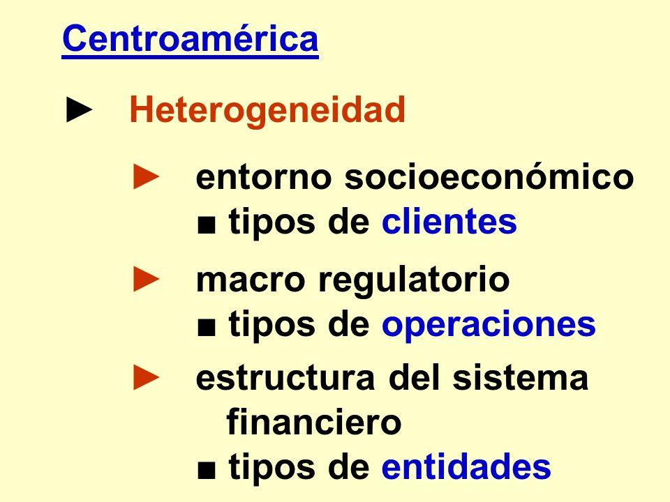 Centroamérica► Heterogeneidad. ► entorno socioeconómico. ■ tipos de clientes. ► macro regulatorio. ■ tipos de operaciones.