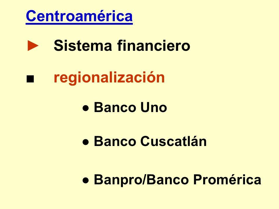 Centroamérica ► Sistema financiero ■ regionalización ● Banco Uno