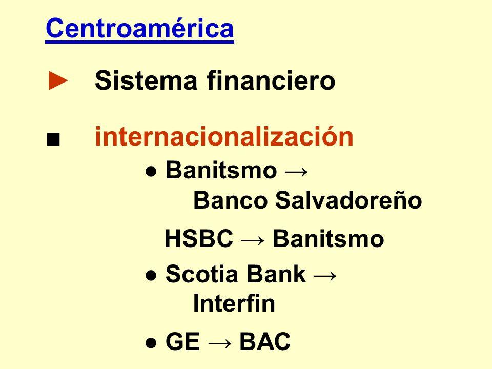 ■ internacionalización ● Banitsmo →
