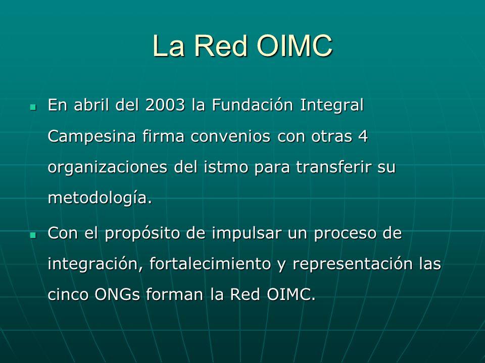 La Red OIMC En abril del 2003 la Fundación Integral Campesina firma convenios con otras 4 organizaciones del istmo para transferir su metodología.