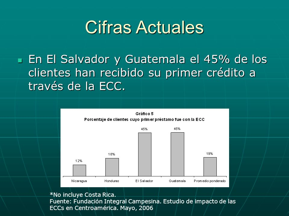Cifras ActualesEn El Salvador y Guatemala el 45% de los clientes han recibido su primer crédito a través de la ECC.