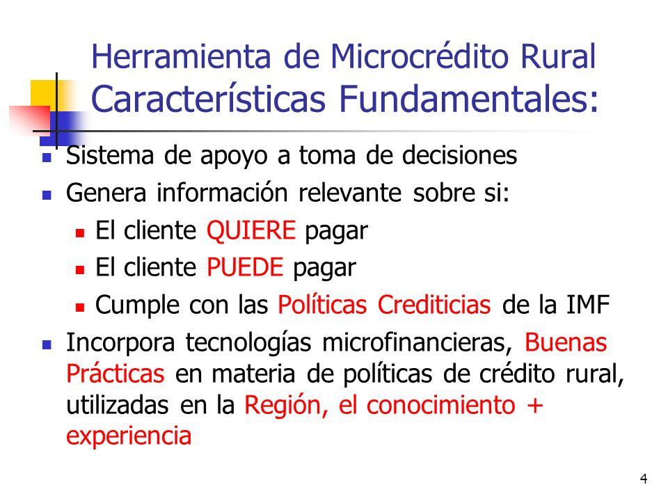 Herramienta de Microcrédito Rural Características Fundamentales: