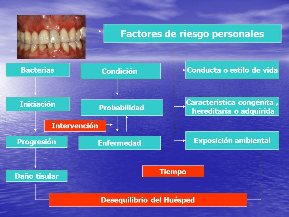 Factores de riesgo personales