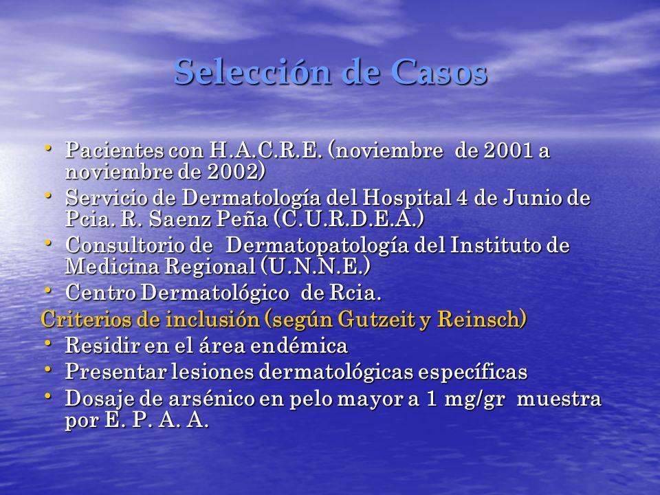 Selección de CasosPacientes con H.A.C.R.E. (noviembre de 2001 a noviembre de 2002)
