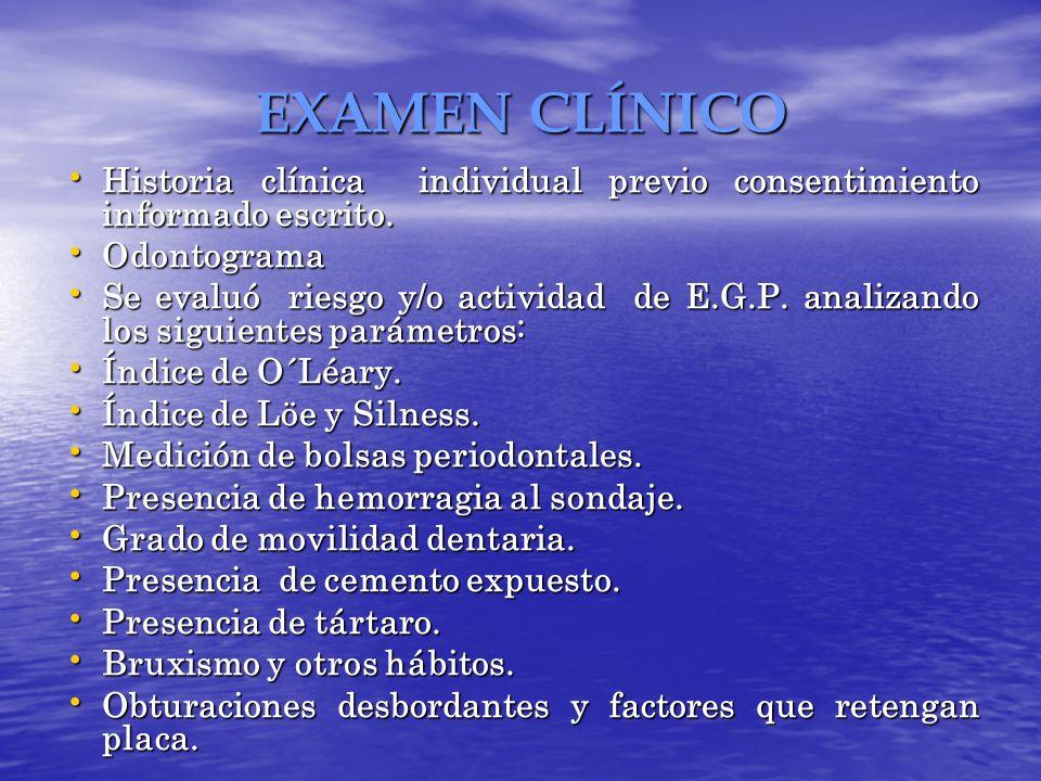 EXAMEN CLÍNICO Historia clínica individual previo consentimiento informado escrito. Odontograma.