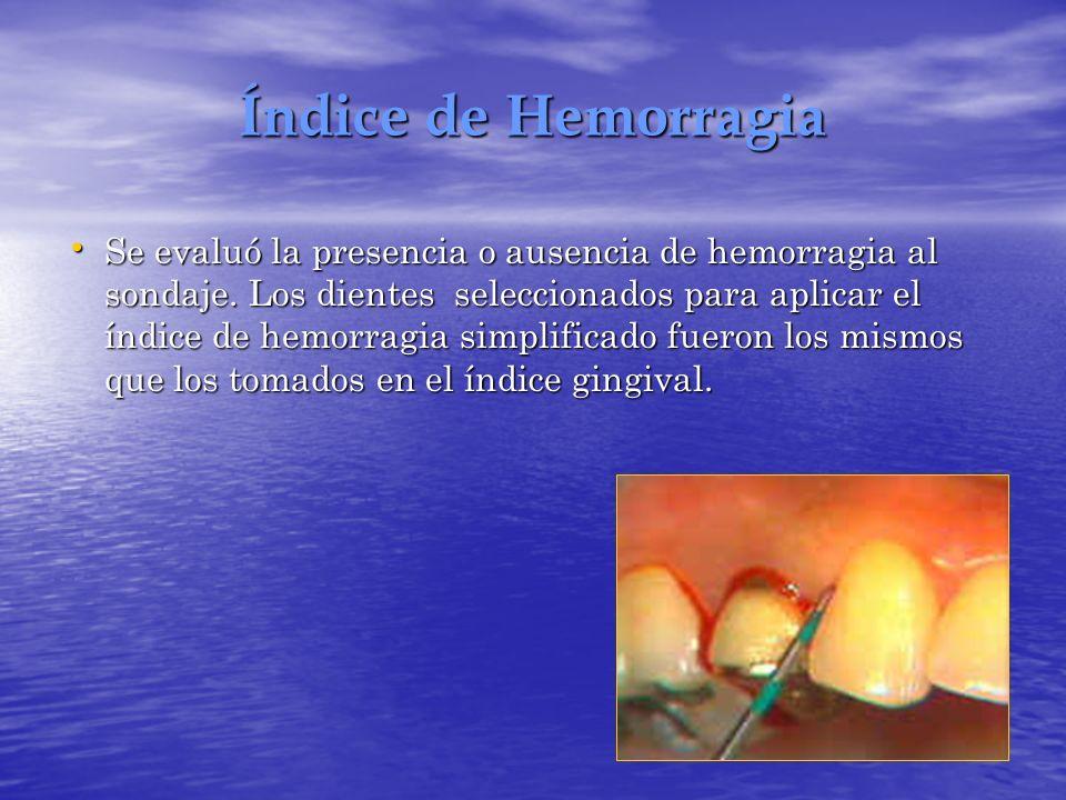 Índice de Hemorragia