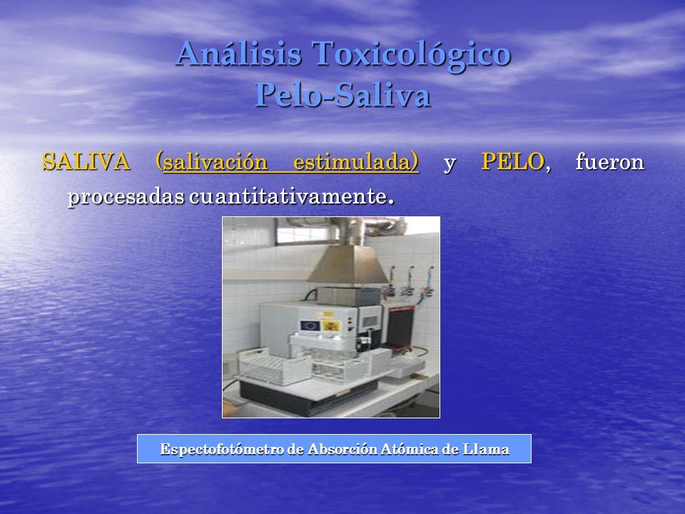 Análisis Toxicológico Pelo-Saliva
