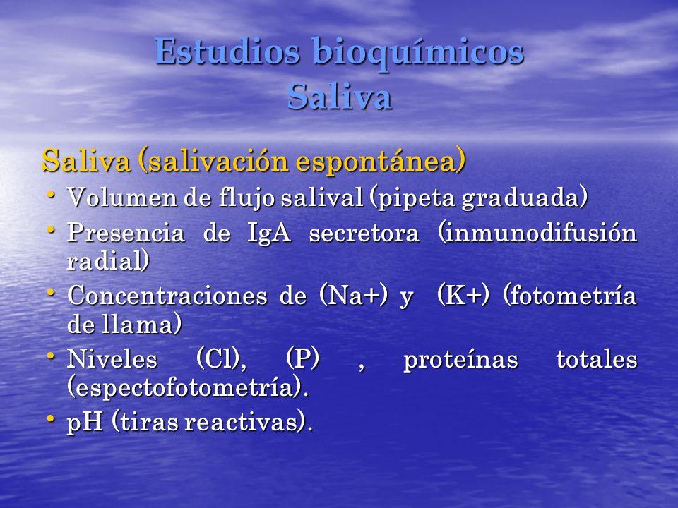 Estudios bioquímicos Saliva