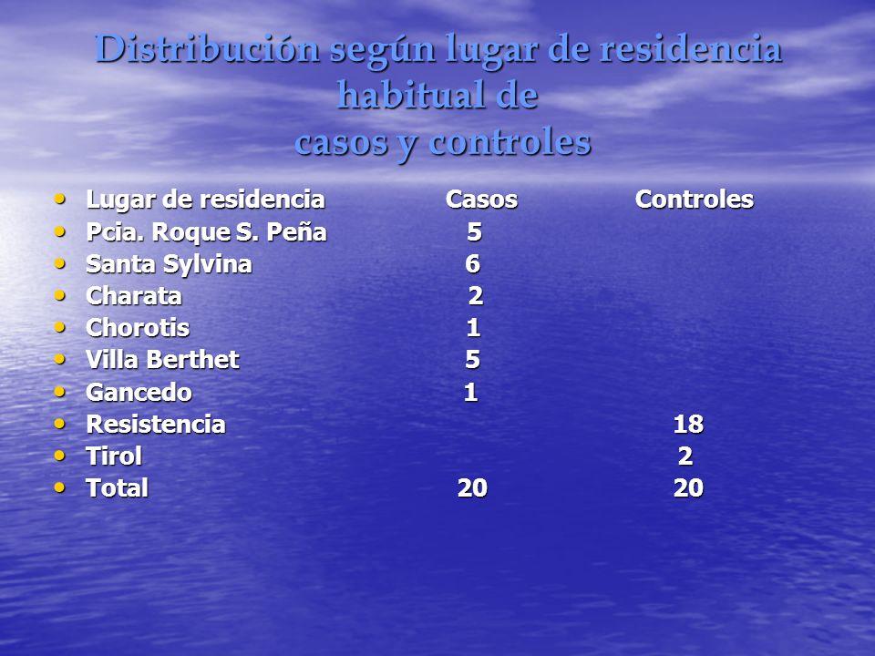 Distribución según lugar de residencia habitual de casos y controles