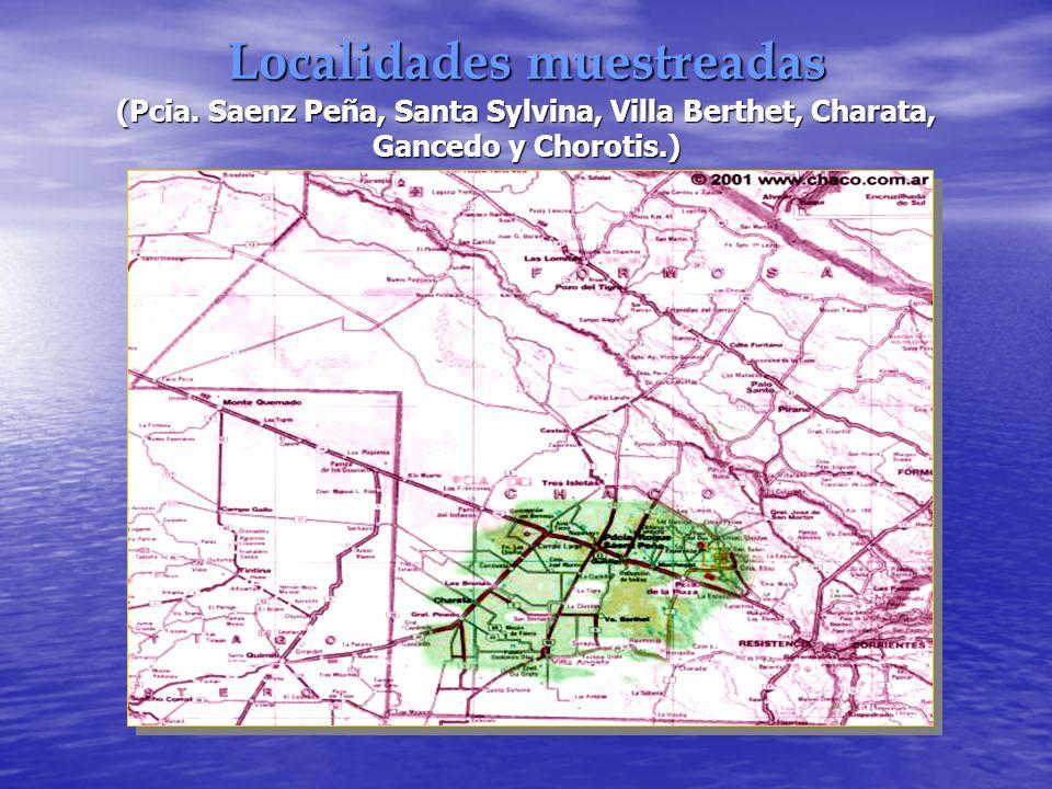 Localidades muestreadas (Pcia