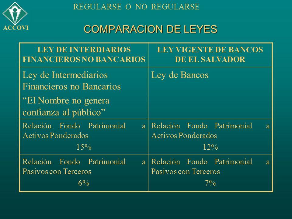 COMPARACION DE LEYES Ley de Intermediarios Financieros no Bancarios