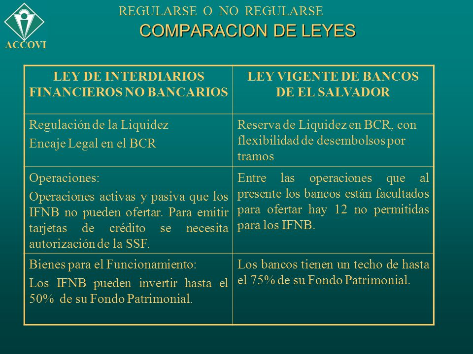 COMPARACION DE LEYES REGULARSE O NO REGULARSE